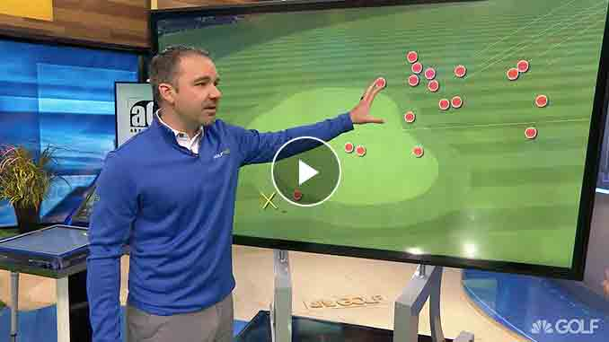 Clearwater How Aim, Club Selection Affect Approach Shots