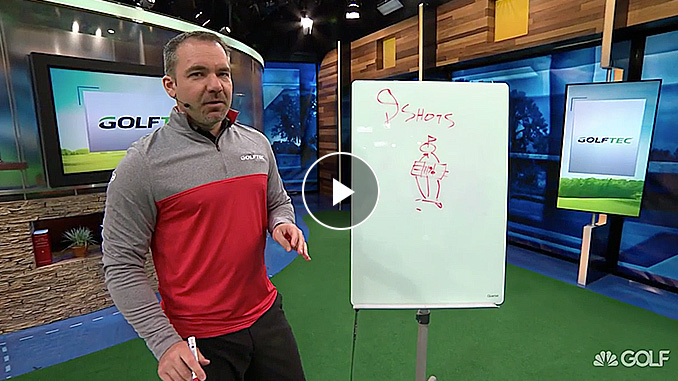 Nick Clearwater explains how course management can save you strokes