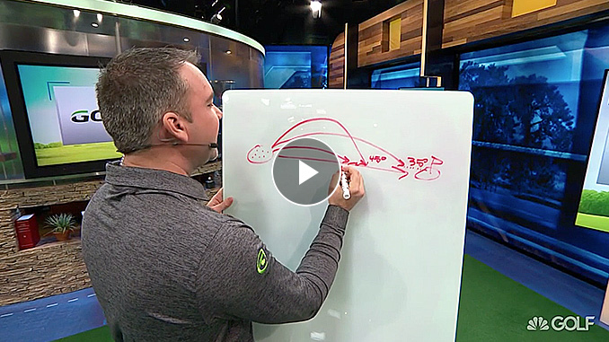 Nick Clearwater breaks down how to gain distance with your driver in this exclusive video as seen on Golf Channel